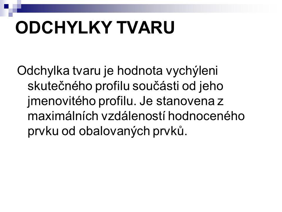 ODCHYLKY TVARU