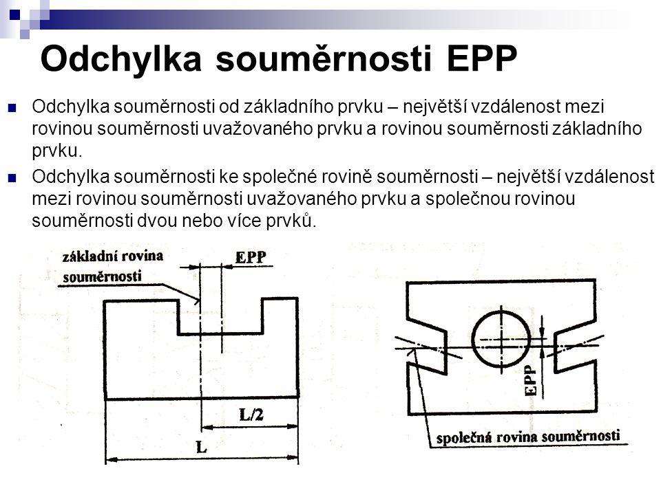 Odchylka souměrnosti EPP