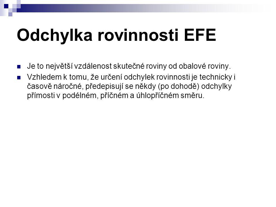 Odchylka rovinnosti EFE