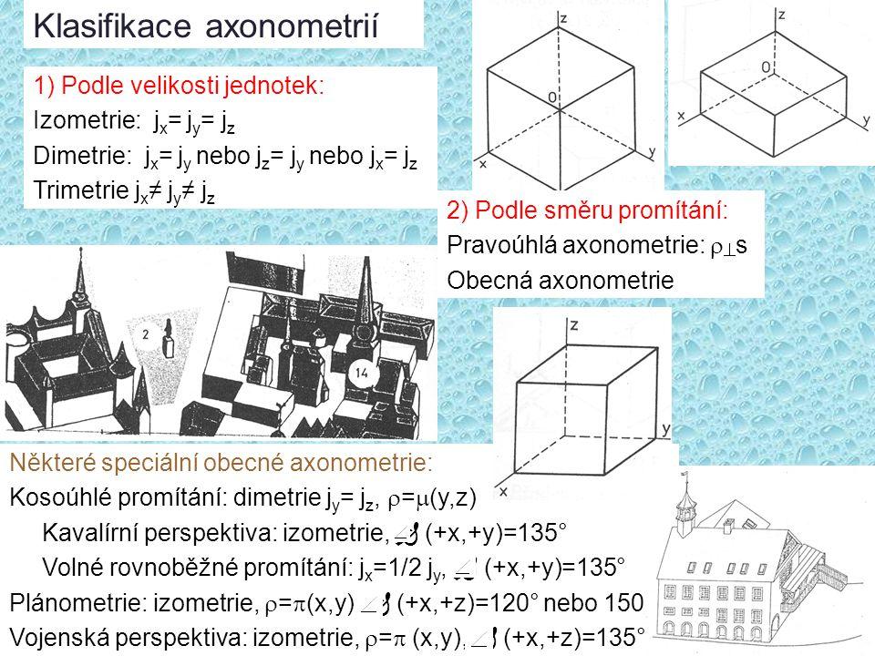 Klasifikace axonometrií