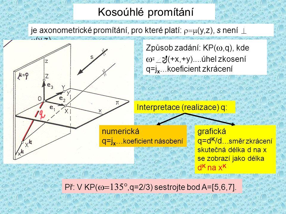 Kosoúhlé promítání je axonometrické promítání, pro které platí: r=m(y,z), s není  m(y,z). Způsob zadání: KP(w,q), kde.