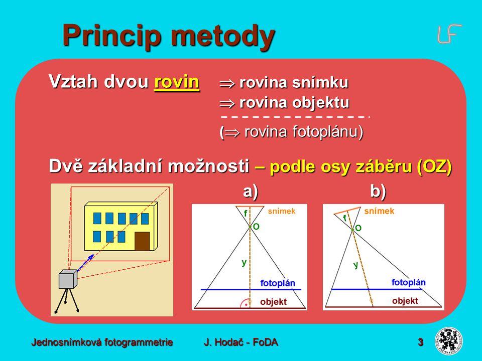 Princip metody Ideální případ Vztah – snímek v. plán