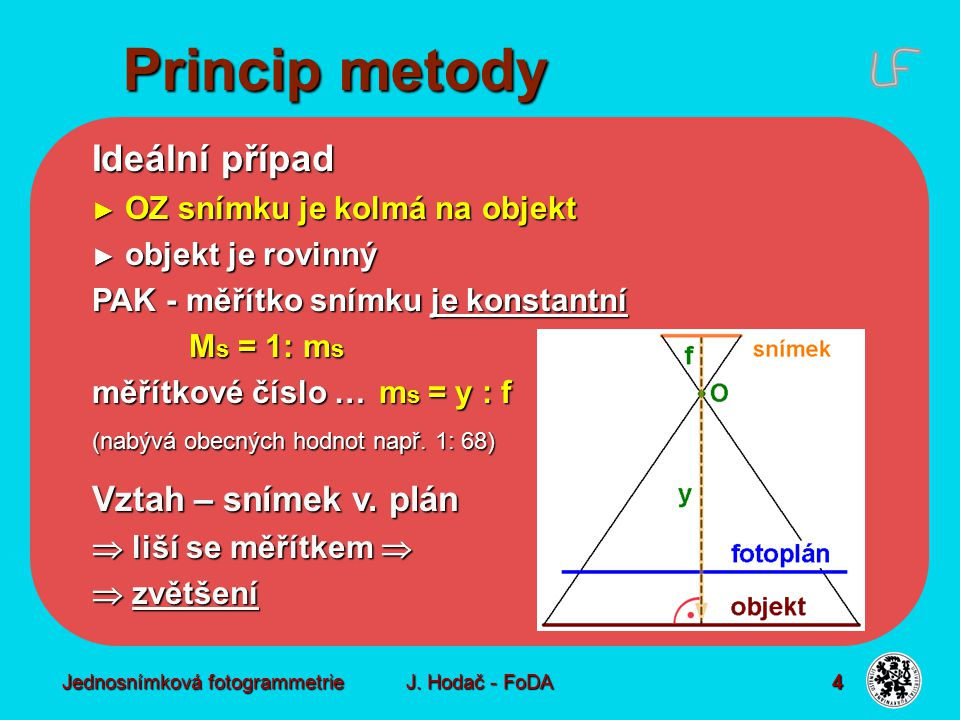 Princip metody Reálný případ ,,změněná geometrie