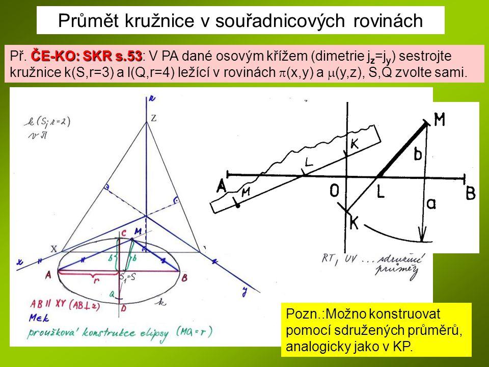 Průmět kružnice v souřadnicových rovinách