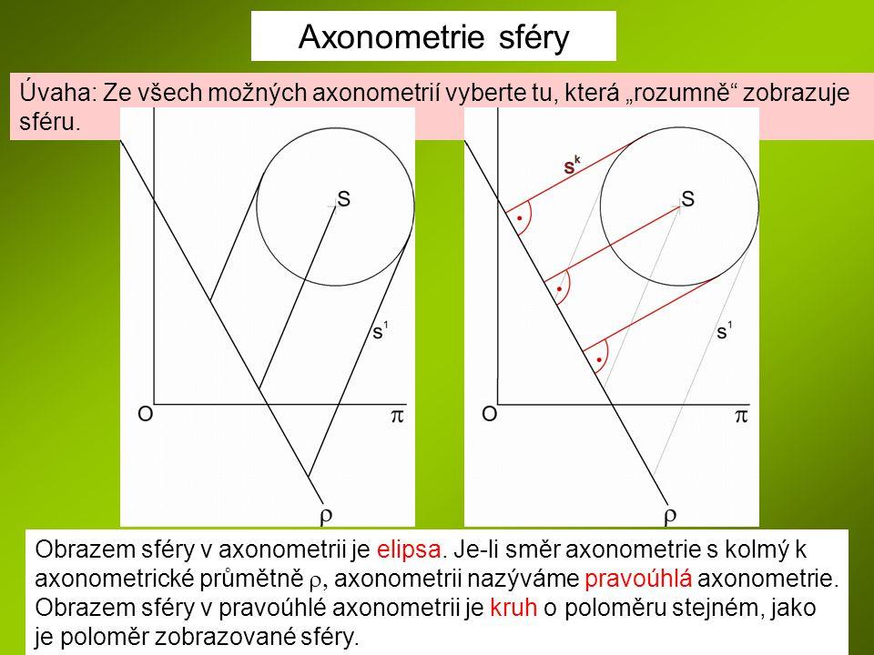 """Axonometrie sféry Úvaha: Ze všech možných axonometrií vyberte tu, která """"rozumně zobrazuje sféru."""