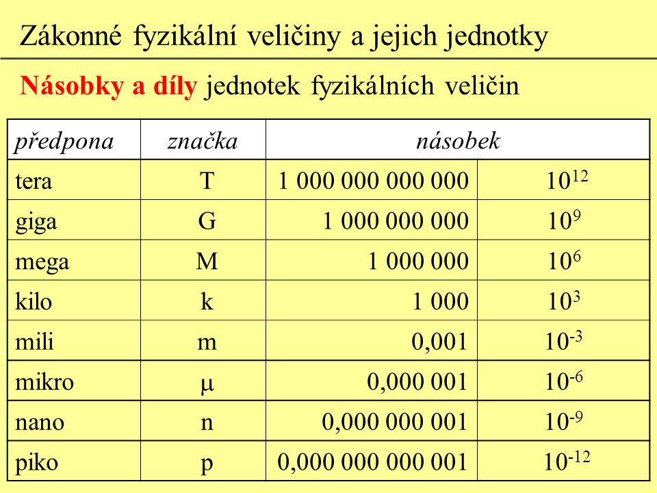 Zákonné fyzikální veličiny a jejich jednotky
