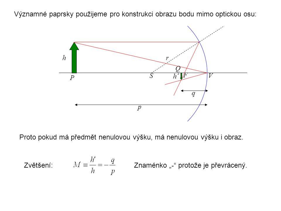 Významné paprsky použijeme pro konstrukci obrazu bodu mimo optickou osu: