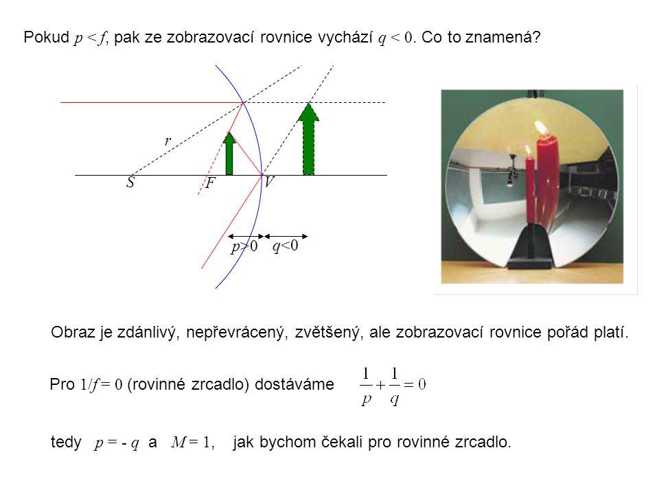 Pokud p < f, pak ze zobrazovací rovnice vychází q < 0