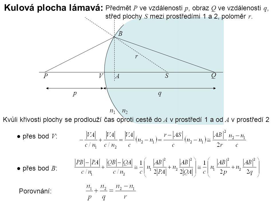 Kulová plocha lámavá: Předmět P ve vzdálenosti p, obraz Q ve vzdálenosti q, střed plochy S mezi prostředími 1 a 2, poloměr r.