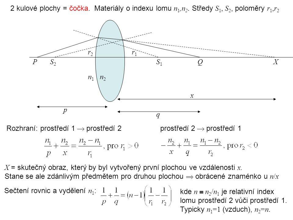 2 kulové plochy = čočka. Materiály o indexu lomu n1,n2