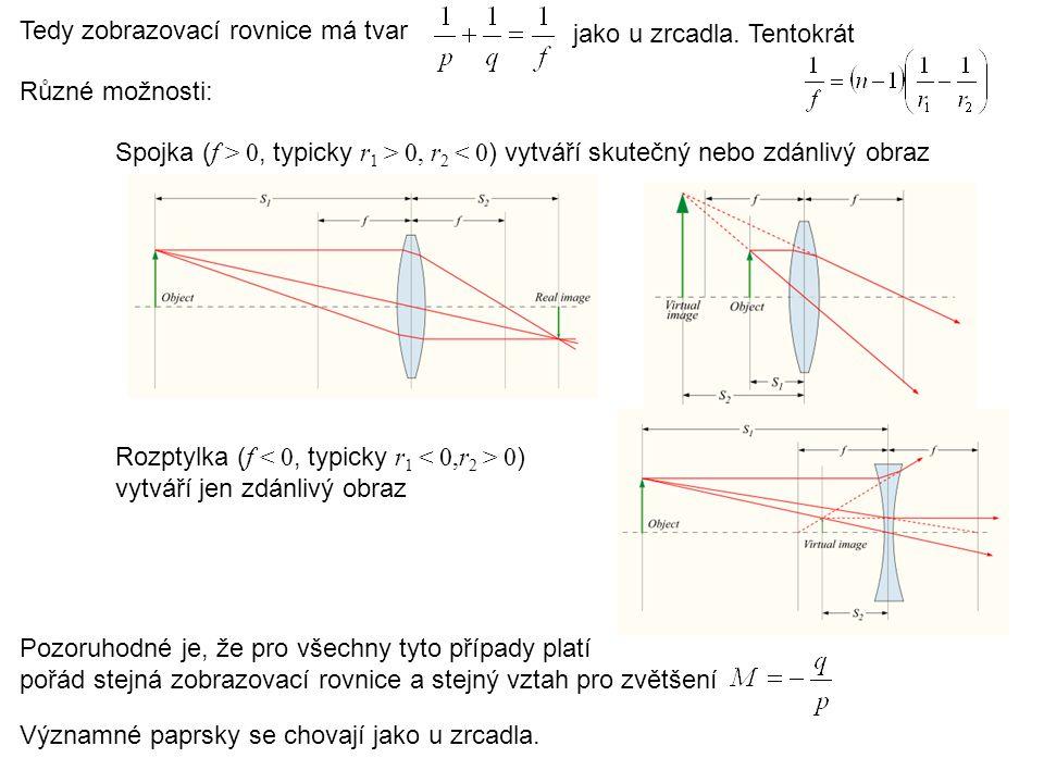 Tedy zobrazovací rovnice má tvar
