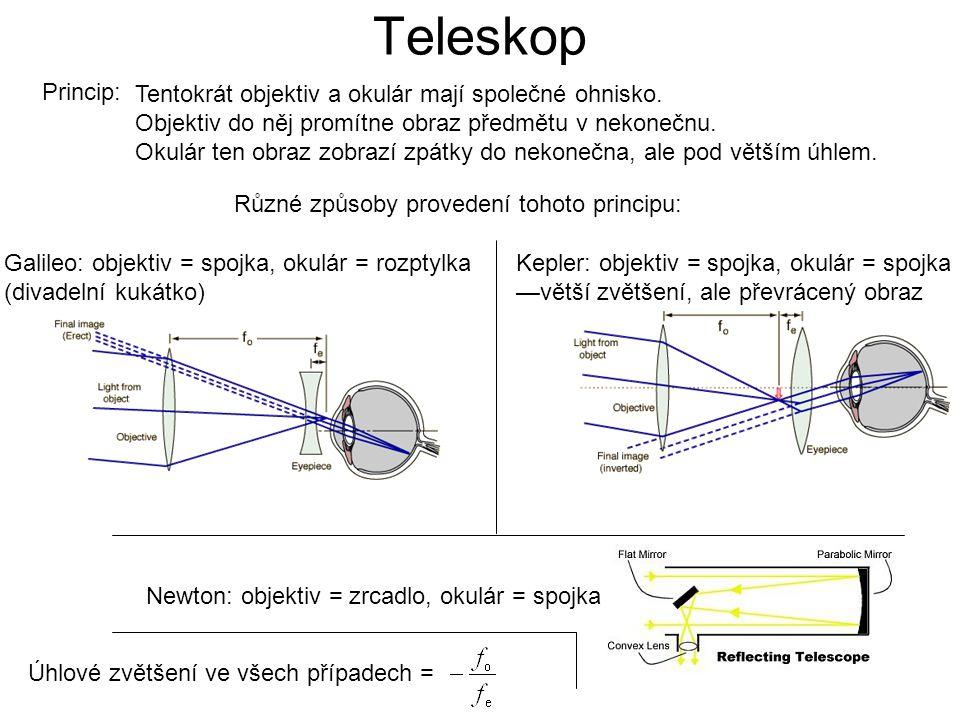 Teleskop Princip: Tentokrát objektiv a okulár mají společné ohnisko.