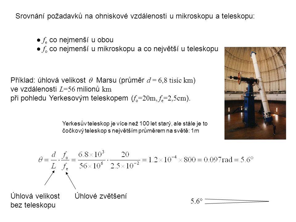 Srovnání požadavků na ohniskové vzdálenosti u mikroskopu a teleskopu: