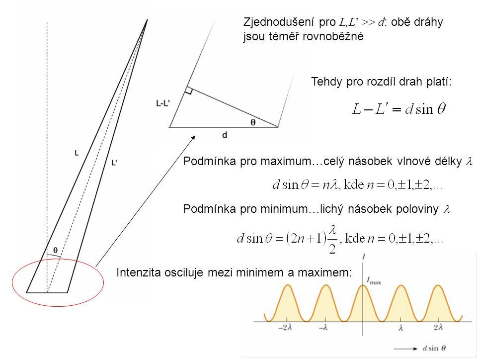Zjednodušení pro L,L' >> d: obě dráhy