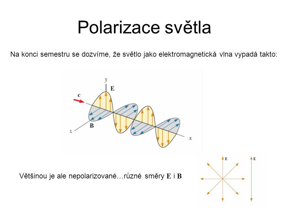 Polarizace světla Na konci semestru se dozvíme, že světlo jako elektromagnetická vlna vypadá takto: