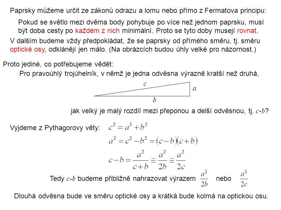 Paprsky můžeme určit ze zákonů odrazu a lomu nebo přímo z Fermatova principu: