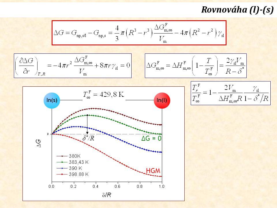 Rovnováha (l)-(s) In(s) In(l) δ*/R ΔG = 0 HGM