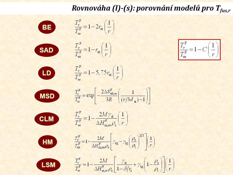 Rovnováha (l)-(s): porovnání modelů pro Tfus,r