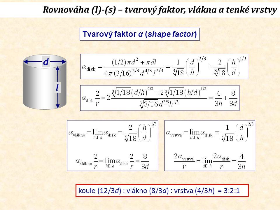 Rovnováha (l)-(s) – tvarový faktor, vlákna a tenké vrstvy