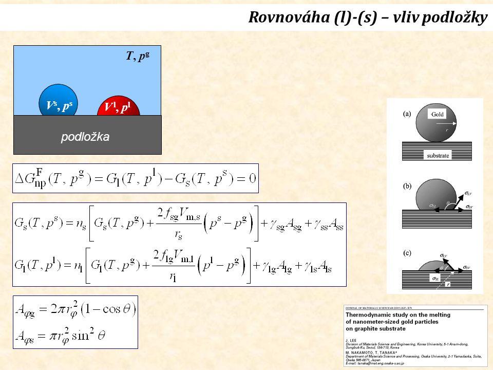 Rovnováha (l)-(s) – vliv podložky