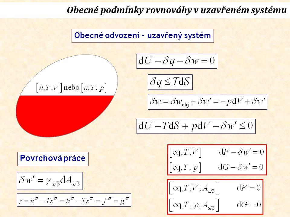 Obecné podmínky rovnováhy v uzavřeném systému