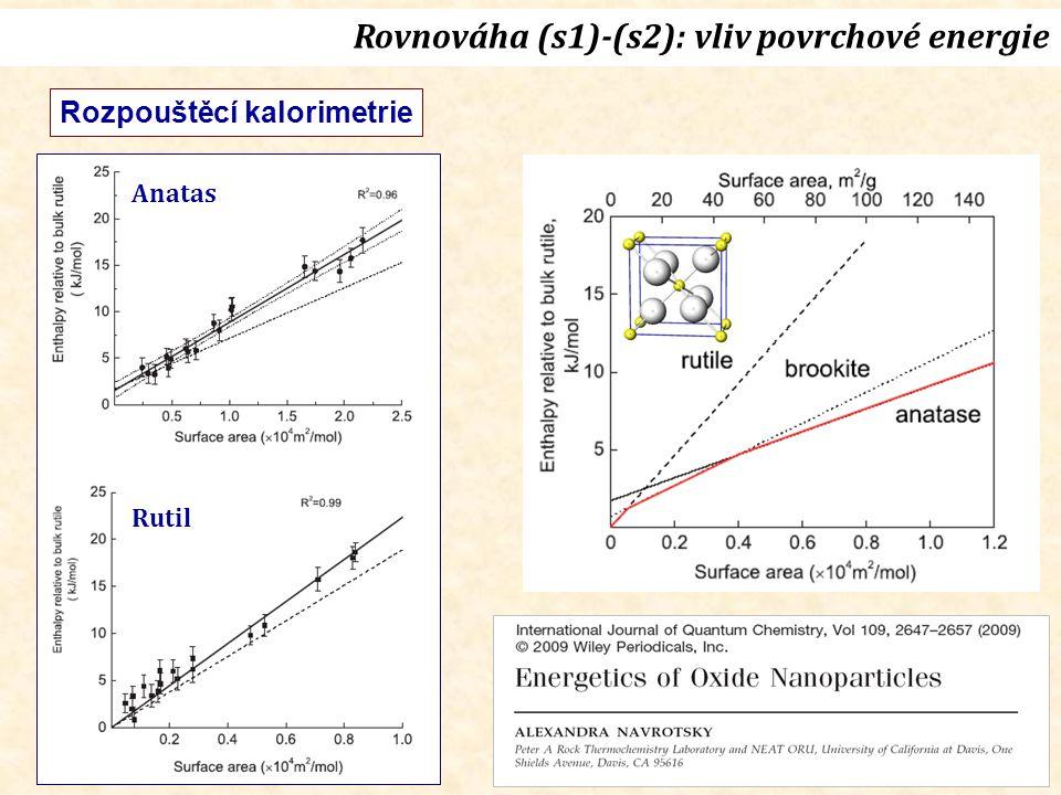 Rovnováha (s1)-(s2): vliv povrchové energie