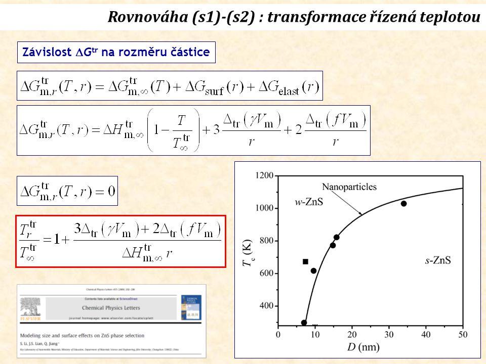 Rovnováha (s1)-(s2) : transformace řízená teplotou