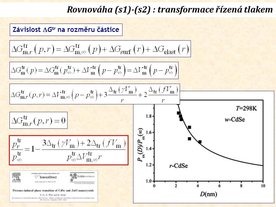 Rovnováha (s1)-(s2) : transformace řízená tlakem