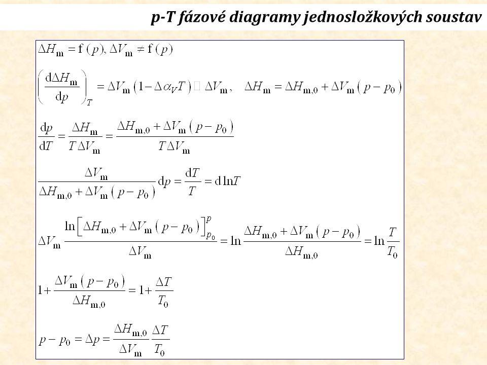 p-T fázové diagramy jednosložkových soustav