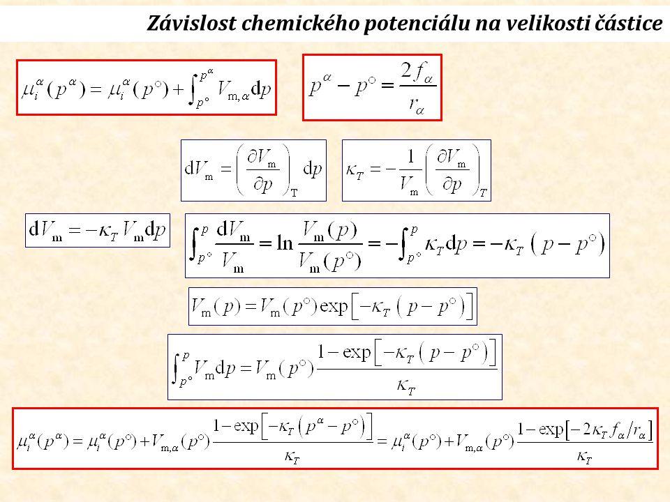 Závislost chemického potenciálu na velikosti částice