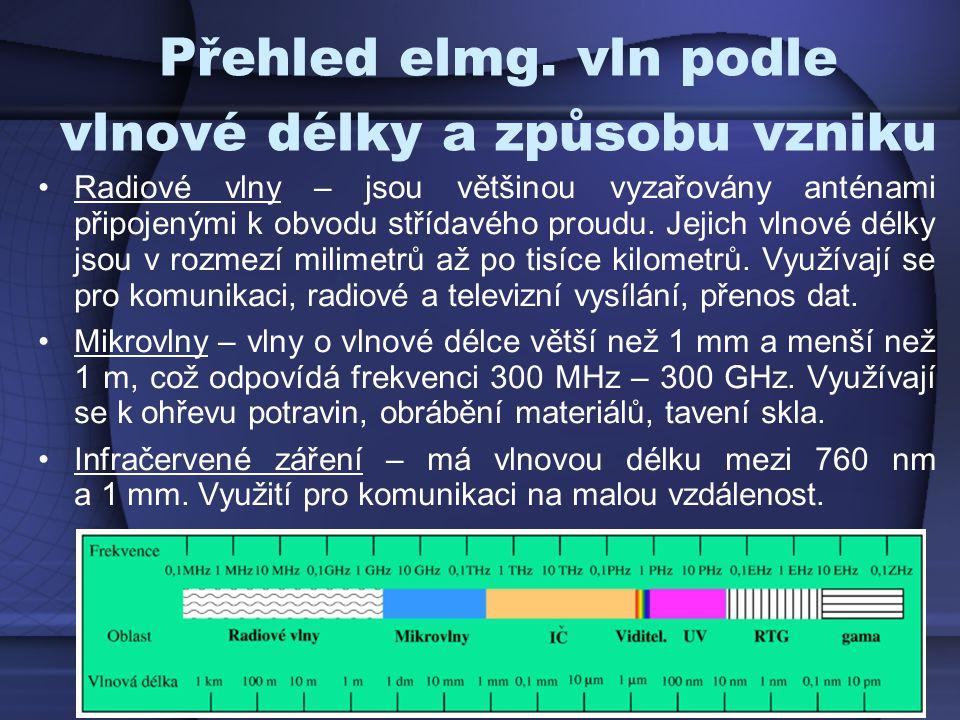 Přehled elmg. vln podle vlnové délky a způsobu vzniku