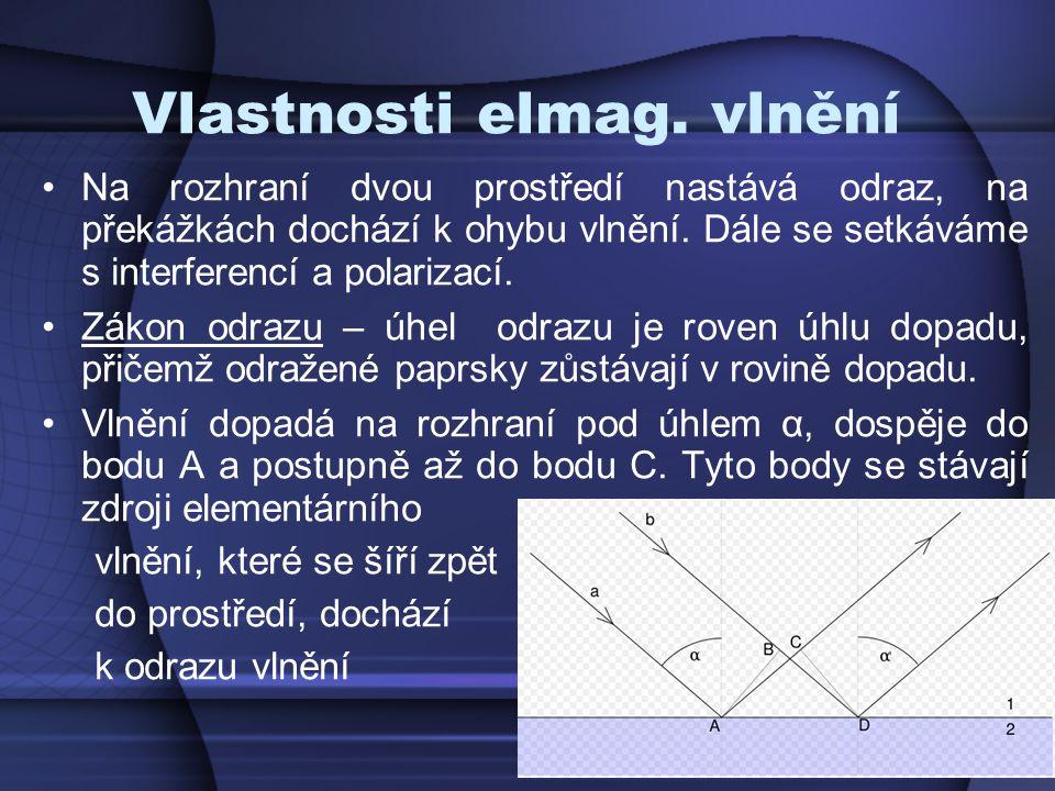 Vlastnosti elmag. vlnění