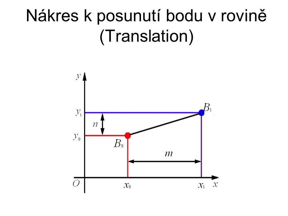 Nákres k posunutí bodu v rovině (Translation)