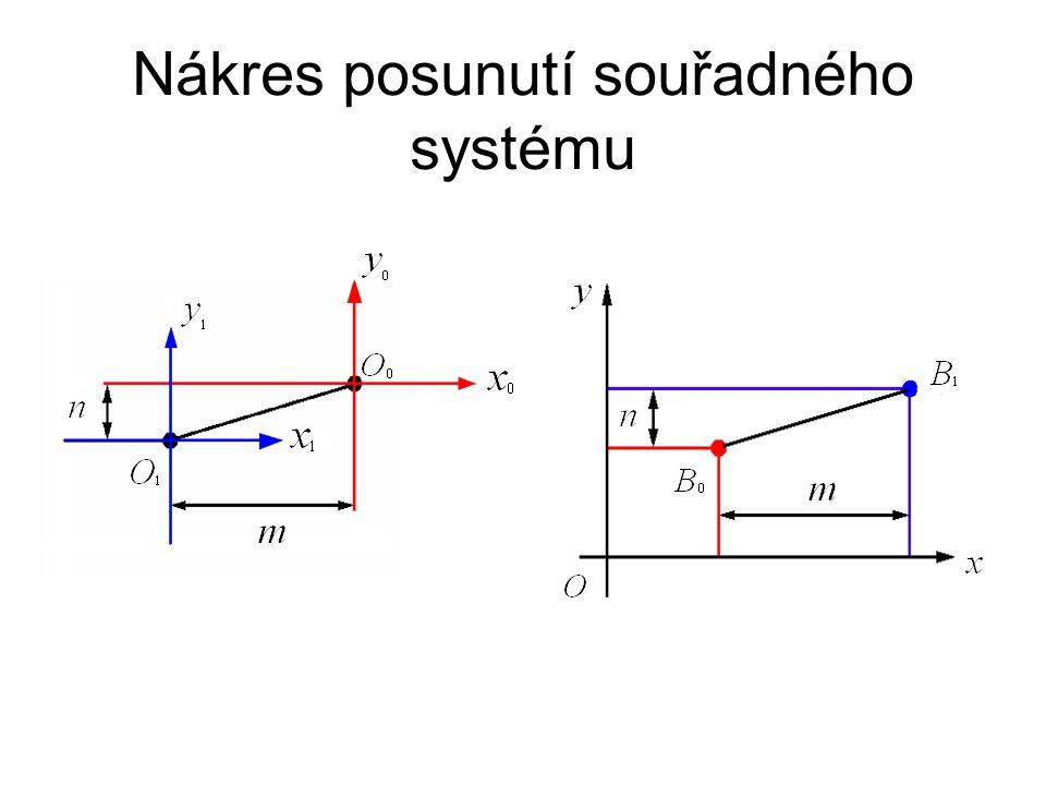 Nákres posunutí souřadného systému