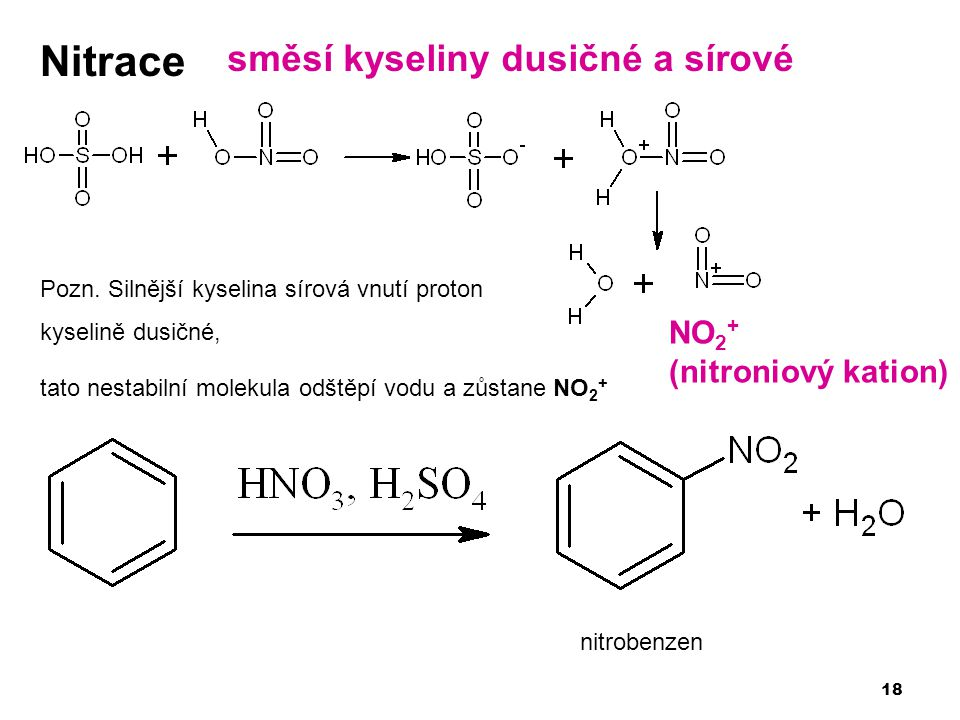 Nitrace směsí kyseliny dusičné a sírové NO2+ (nitroniový kation)