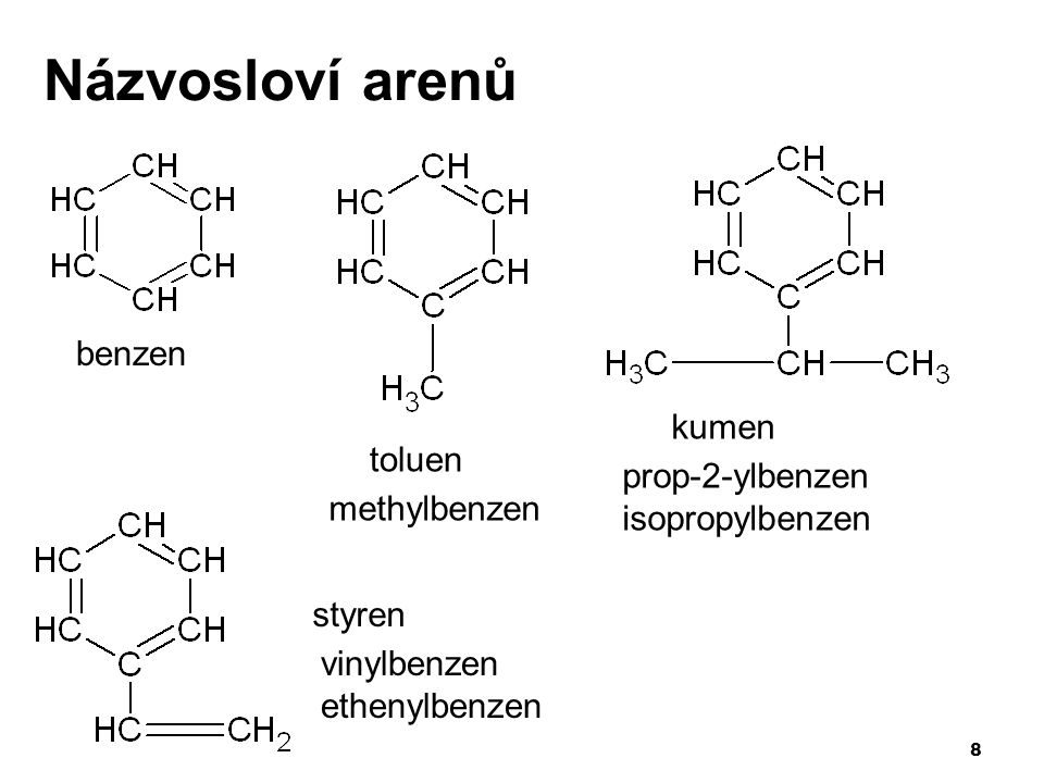 Názvosloví arenů benzen kumen toluen prop-2-ylbenzen isopropylbenzen