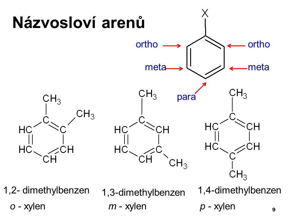 Názvosloví arenů ortho ortho meta meta para 1,2- dimethylbenzen