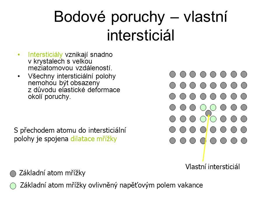 Bodové poruchy – vlastní intersticiál