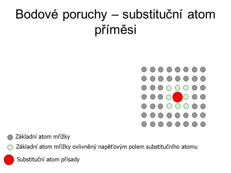 Bodové poruchy – substituční atom příměsi