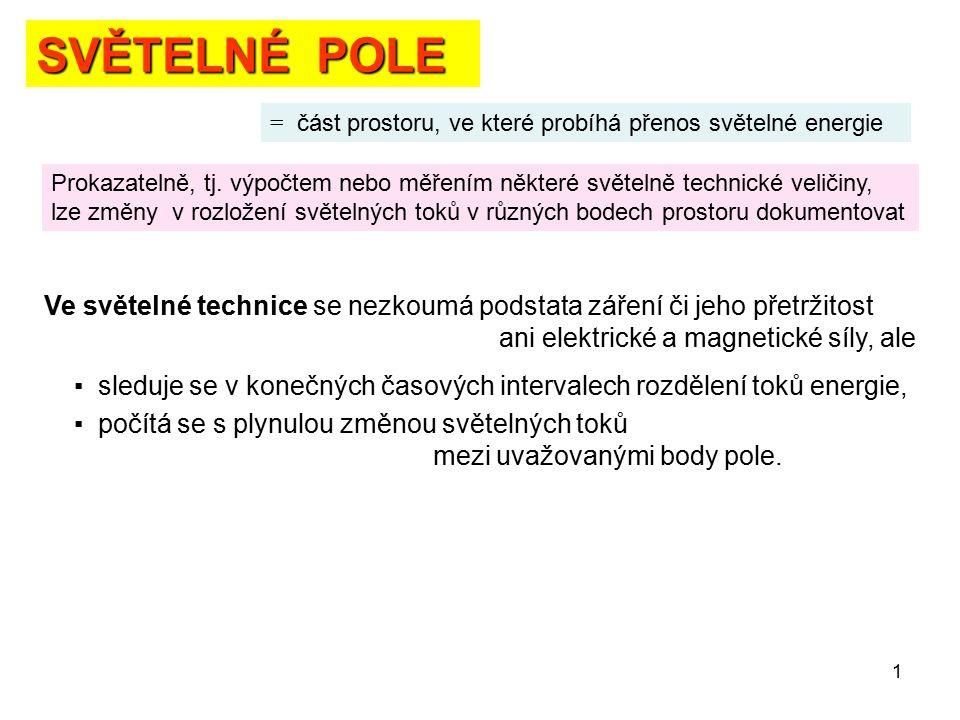 SVĚTELNÉ POLE = část prostoru, ve které probíhá přenos světelné energie.