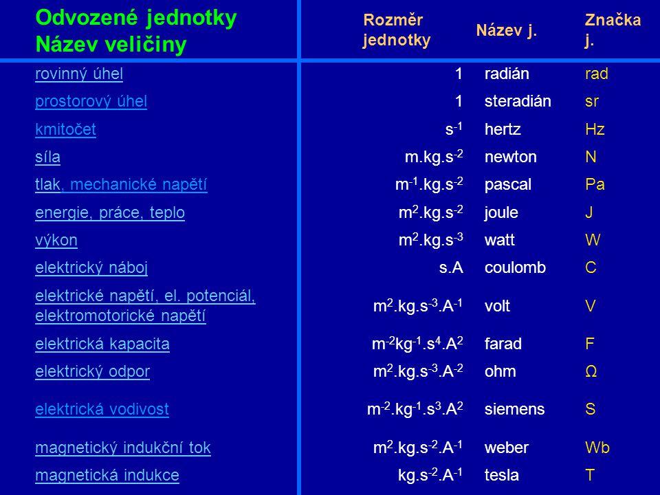 Odvozené jednotky Název veličiny Rozměr jednotky Název j. Značka j.