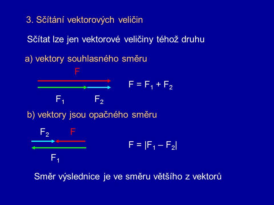 3. Sčítání vektorových veličin