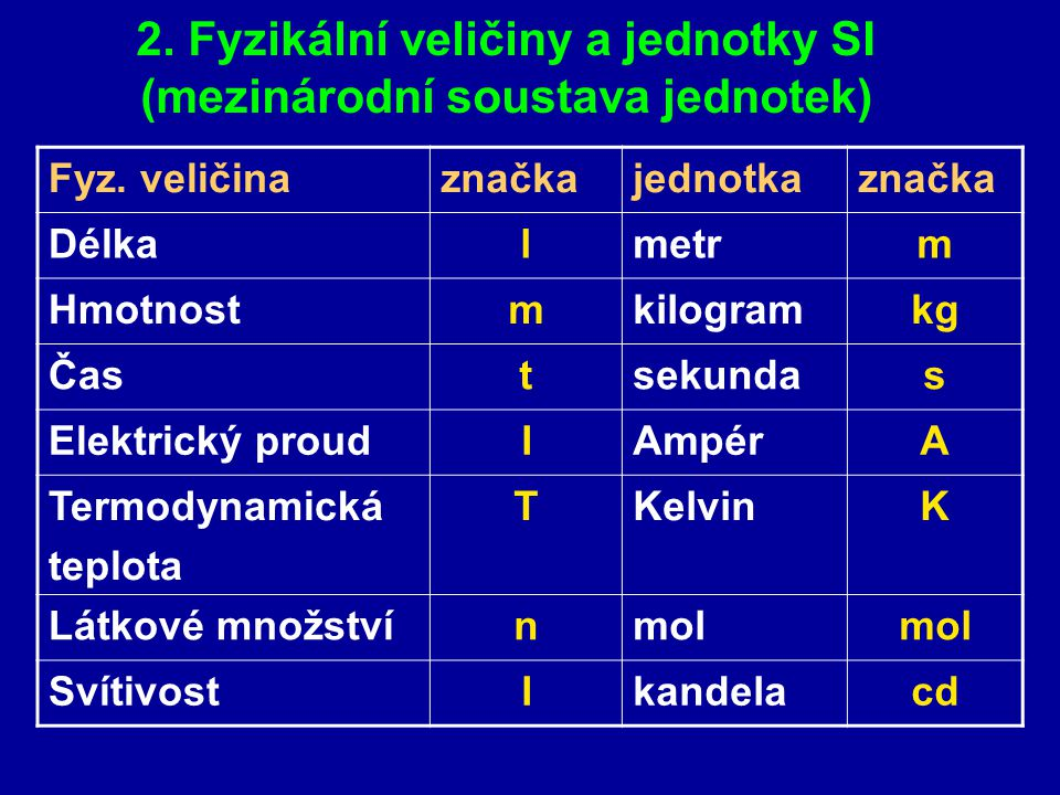 2. Fyzikální veličiny a jednotky SI (mezinárodní soustava jednotek)