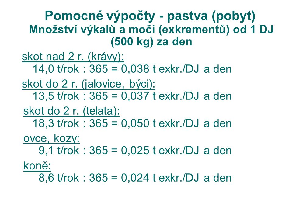 Pomocné výpočty - pastva (pobyt) Množství výkalů a moči (exkrementů) od 1 DJ (500 kg) za den