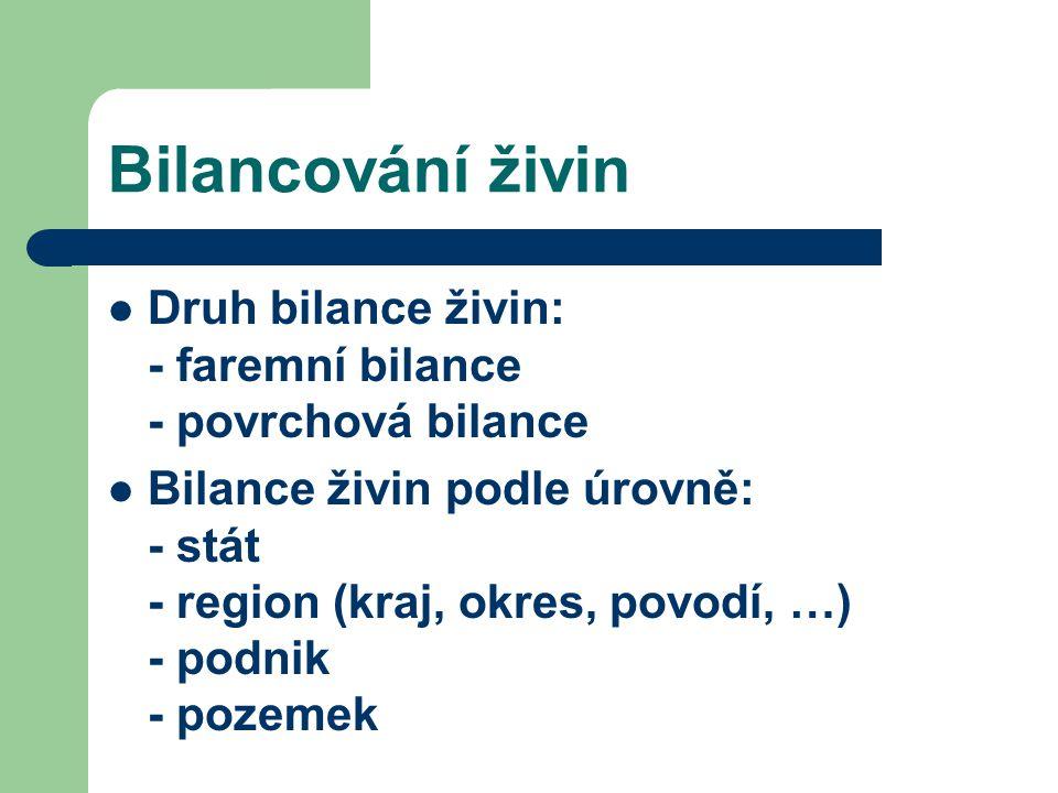 Bilancování živin Druh bilance živin: - faremní bilance - povrchová bilance.