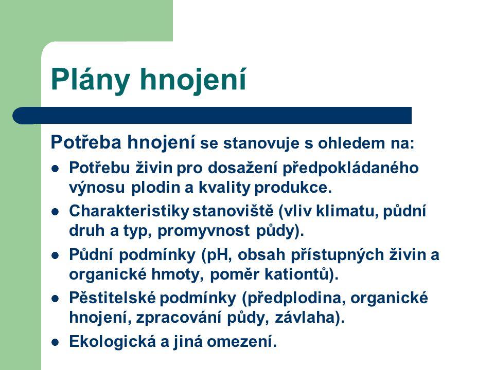 Plány hnojení Potřeba hnojení se stanovuje s ohledem na: