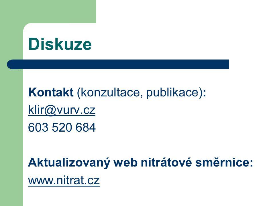 Diskuze Kontakt (konzultace, publikace): klir@vurv.cz 603 520 684