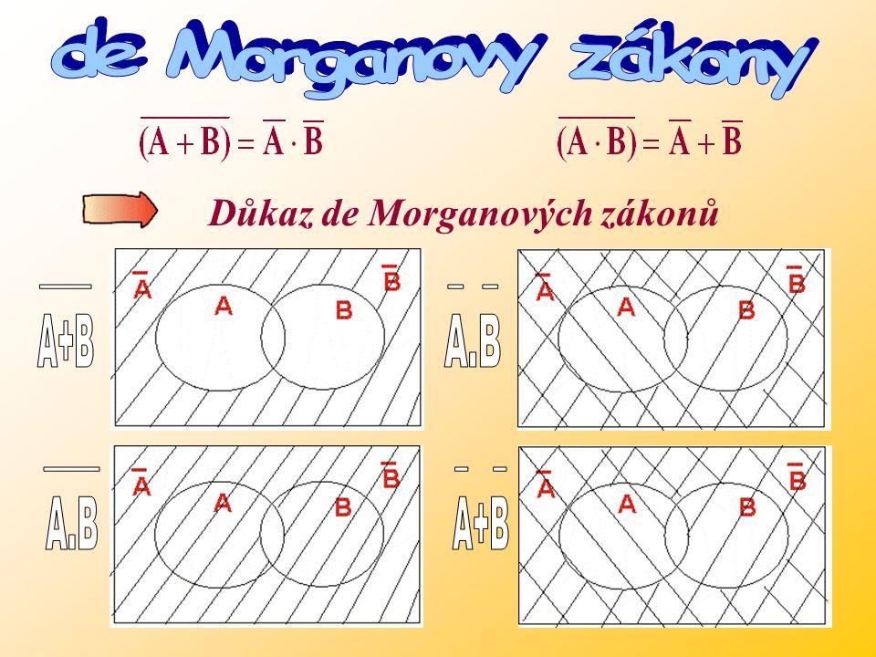 de Morganovy zákony Důkaz de Morganových zákonů ____ A+B _ _ A.B ____