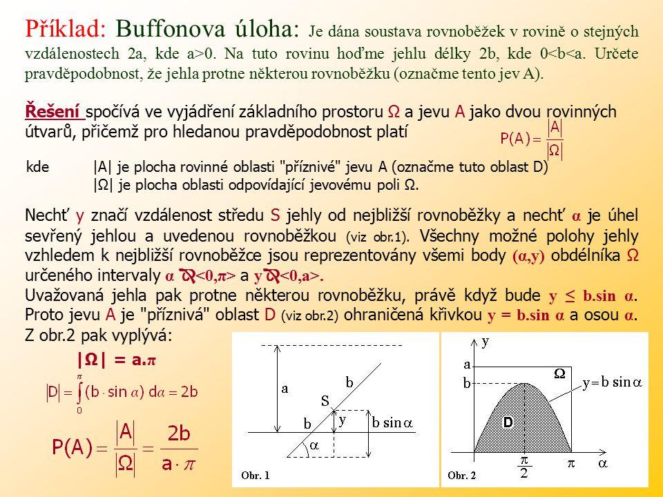 Příklad: Buffonova úloha: Je dána soustava rovnoběžek v rovině o stejných vzdálenostech 2a, kde a>0. Na tuto rovinu hoďme jehlu délky 2b, kde 0<b<a. Určete pravděpodobnost, že jehla protne některou rovnoběžku (označme tento jev A).