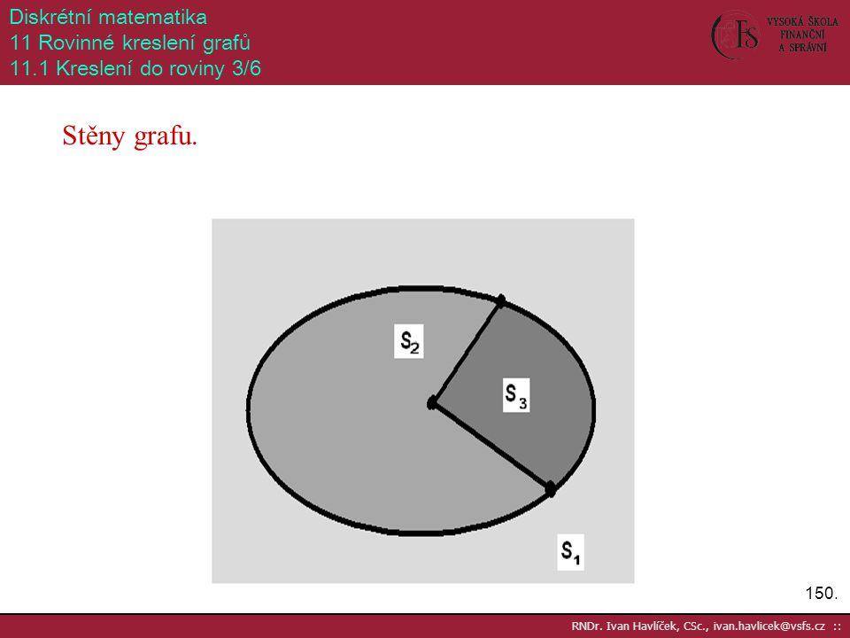 Stěny grafu. Diskrétní matematika 11 Rovinné kreslení grafů